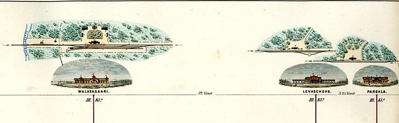 Valkeasaaren, Levaschovon ja Pargalan asemat ja puistoalueet kellastuneella paperilla. Värikäs piirros.
