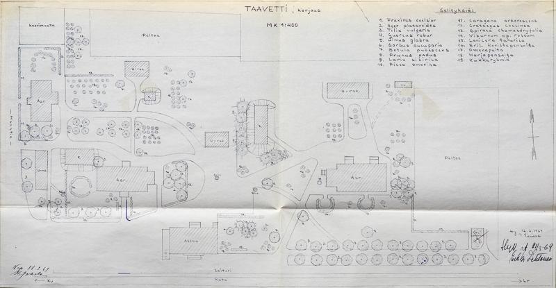 Ylhäältä kuvattu Piirustus puiston suunnitelmasta, johon on merkitty rakennusten, puiden ja kulkureittien paikat. Oikealla yläkulmassa on numeroitu lista puistoon sijoitettavista asioista.