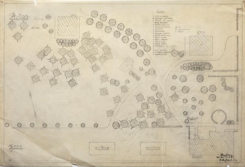 Piirustuksessa on kuvattu puiston suunnitelma ylhäältä päin. Piirustukseen on merkitty rakennusten, puiden ja kulkureittien paikat. Piirustuksen yläosassa oikealla on numeroitu lista piirustukseen merkityistä asioista.