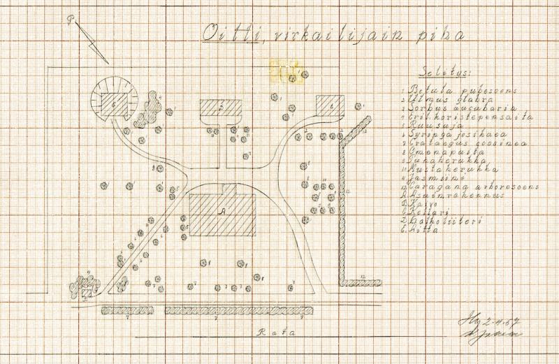 Millimetripaperille  tehty piirustus puutarhan suunnitelmasta, johon on merkitty puutarhan rakennukset, puut ja kulkureitit. Piirustuksen oikealla puolella on numeroitu lista suunnitelmaan merkityistä asioista.