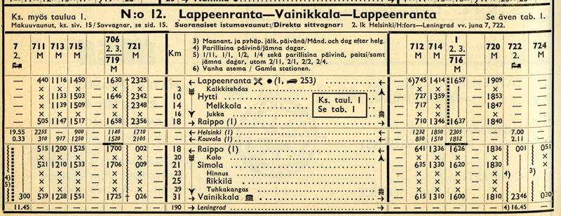 Lappeenranta-Vainikkala-Lappeenranta ote aikataulukirjasta.