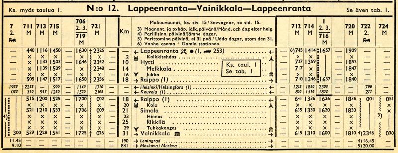 Lappeenrata-Vainikkala-Lappeenranta aikatauluote aikataulukirjasta.
