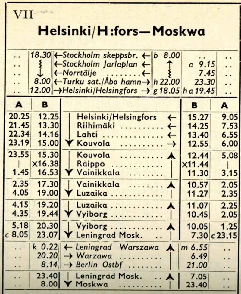 Helsinki-Moskova junan aikataulu